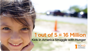 No Kid Hungry, Hunger
